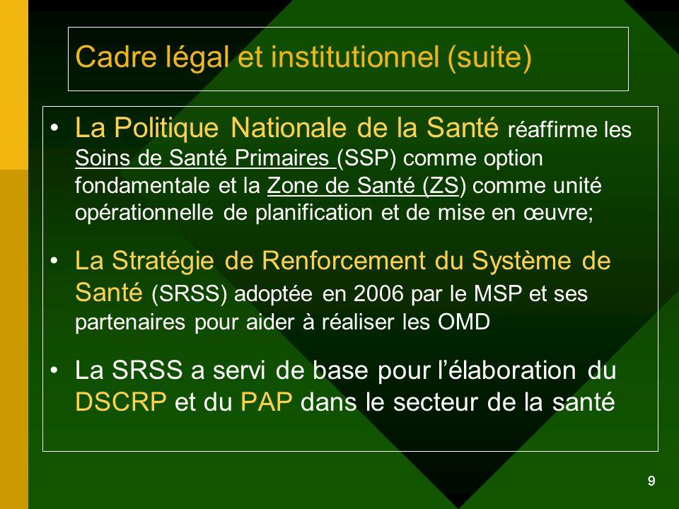 Cadre légal et institutionnel (suite)