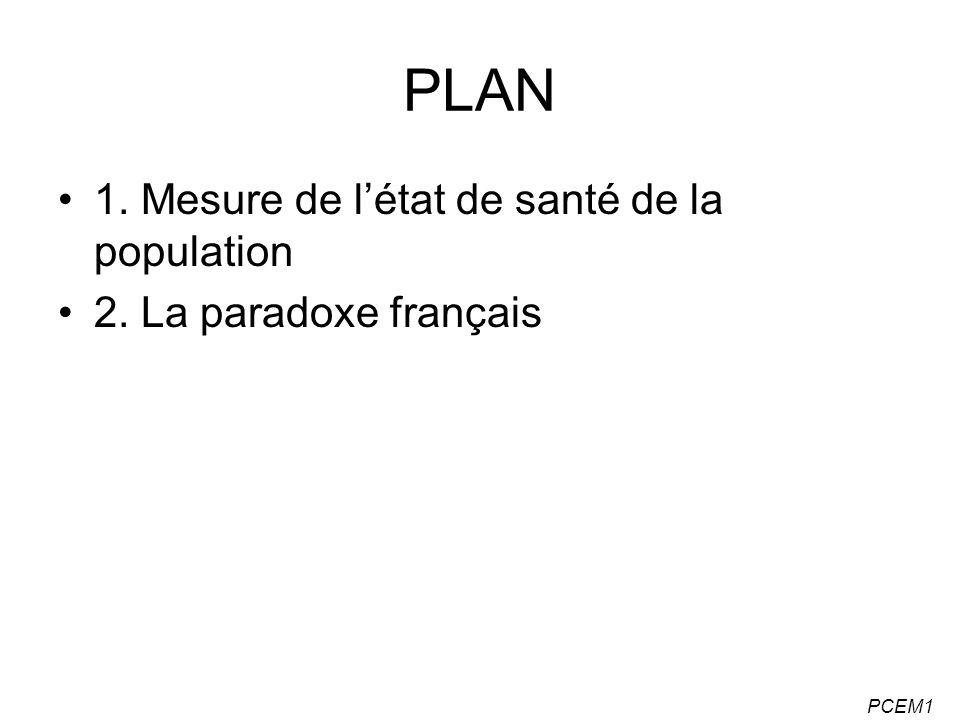 PLAN 1. Mesure de l'état de santé de la population