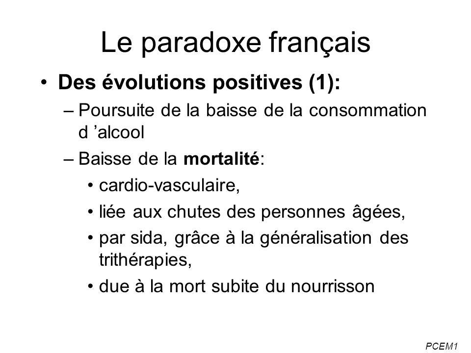 Le paradoxe français Des évolutions positives (1):