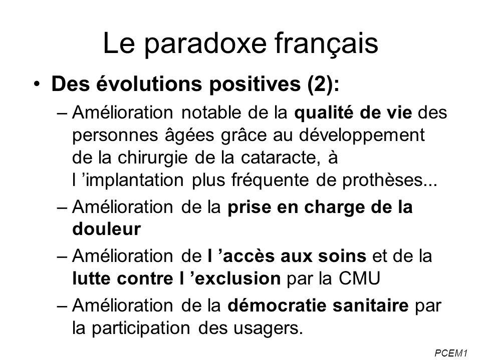Le paradoxe français Des évolutions positives (2):