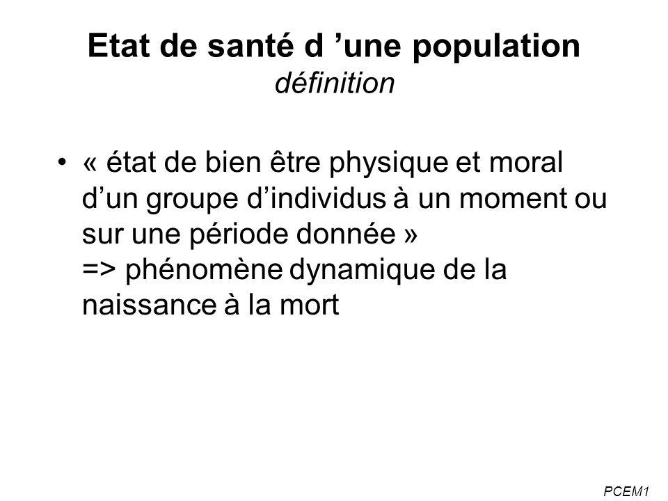 Etat de santé d 'une population définition