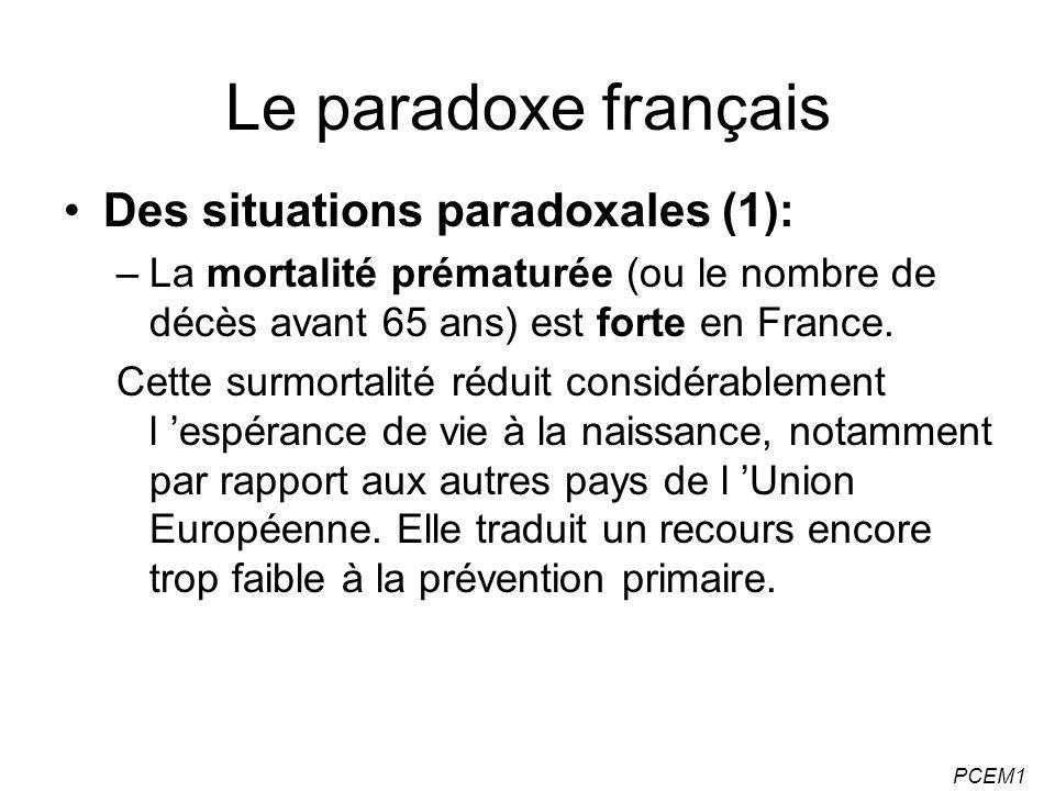 Le paradoxe français Des situations paradoxales (1):