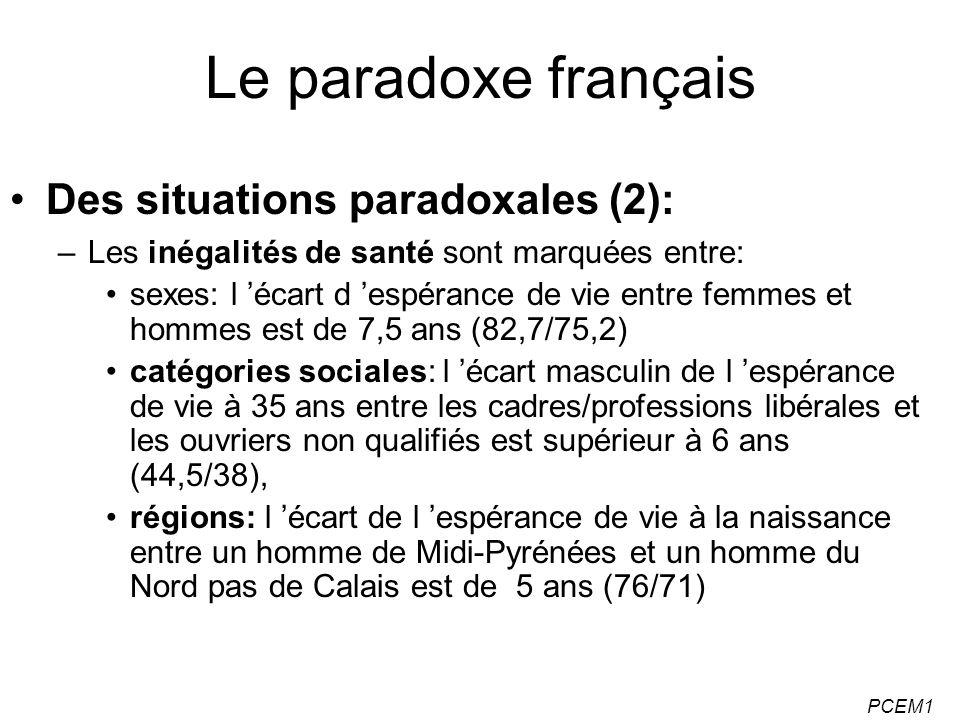 Le paradoxe français Des situations paradoxales (2):