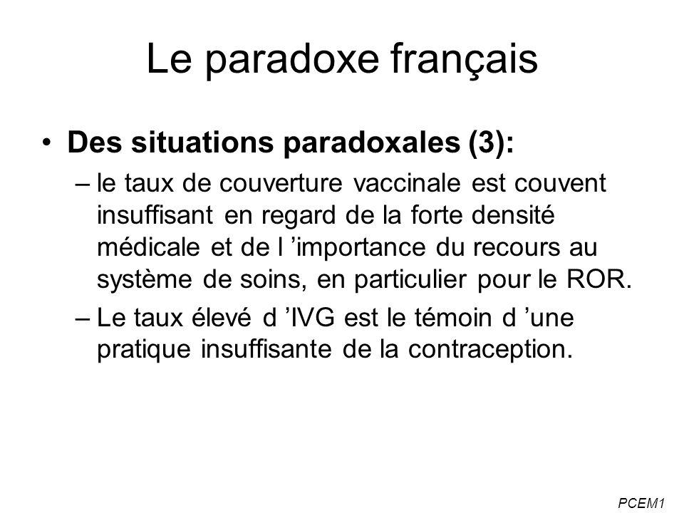 Le paradoxe français Des situations paradoxales (3):