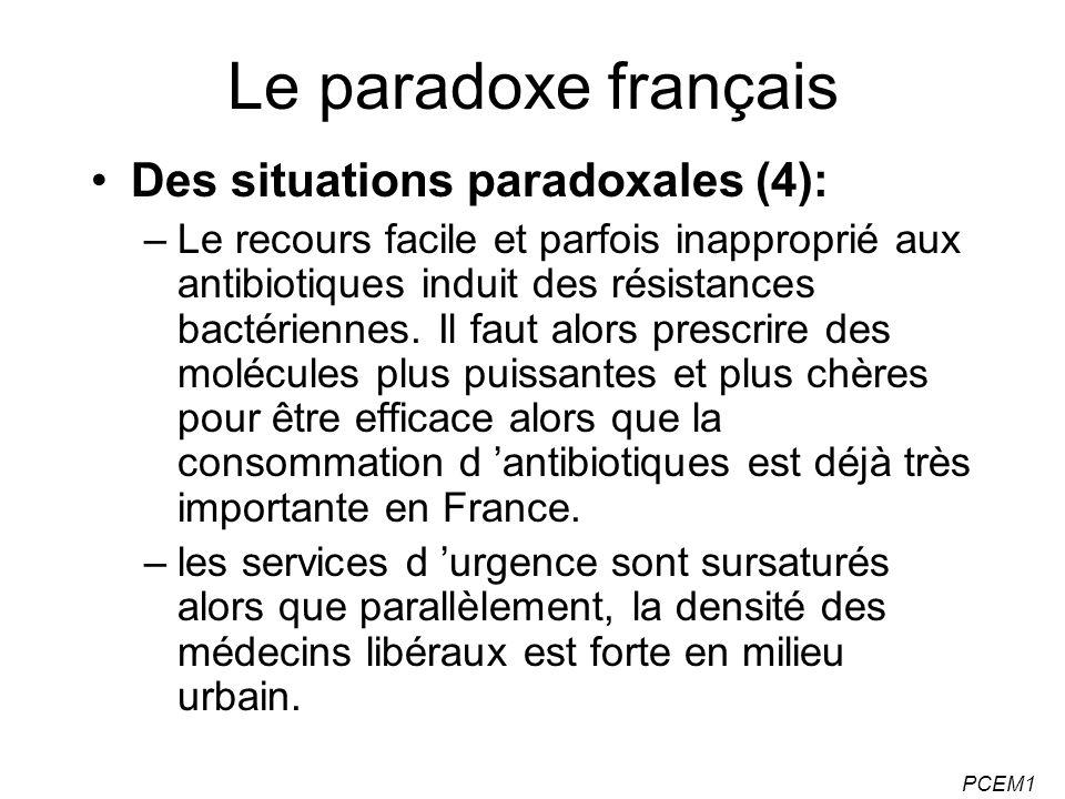 Le paradoxe français Des situations paradoxales (4):