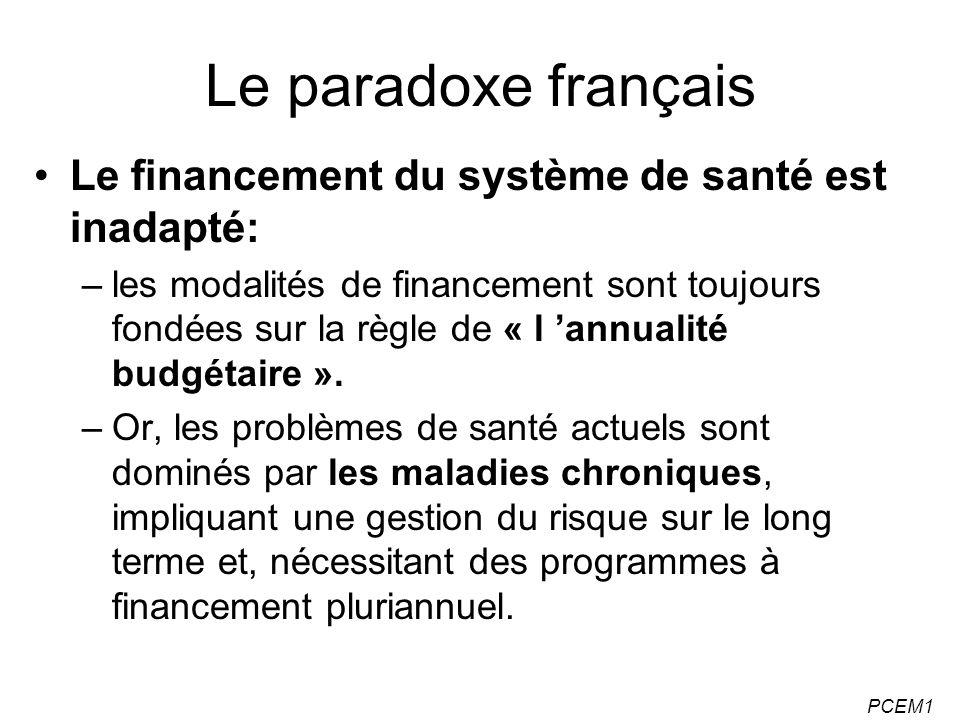 Le paradoxe français Le financement du système de santé est inadapté: