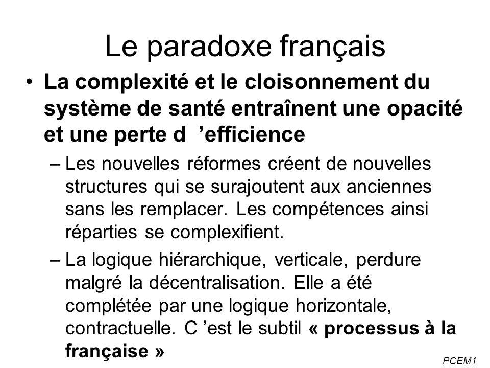 Le paradoxe français La complexité et le cloisonnement du système de santé entraînent une opacité et une perte d 'efficience.