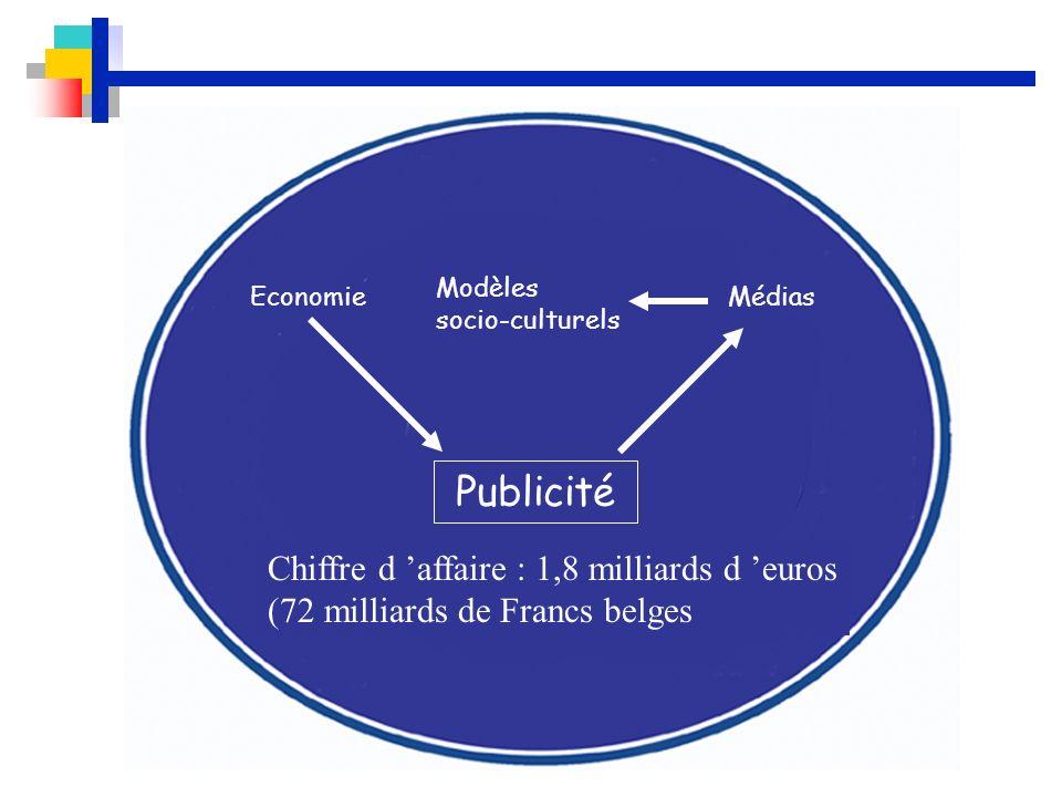 Modèles socio-culturels. Economie. Médias. Publicité.