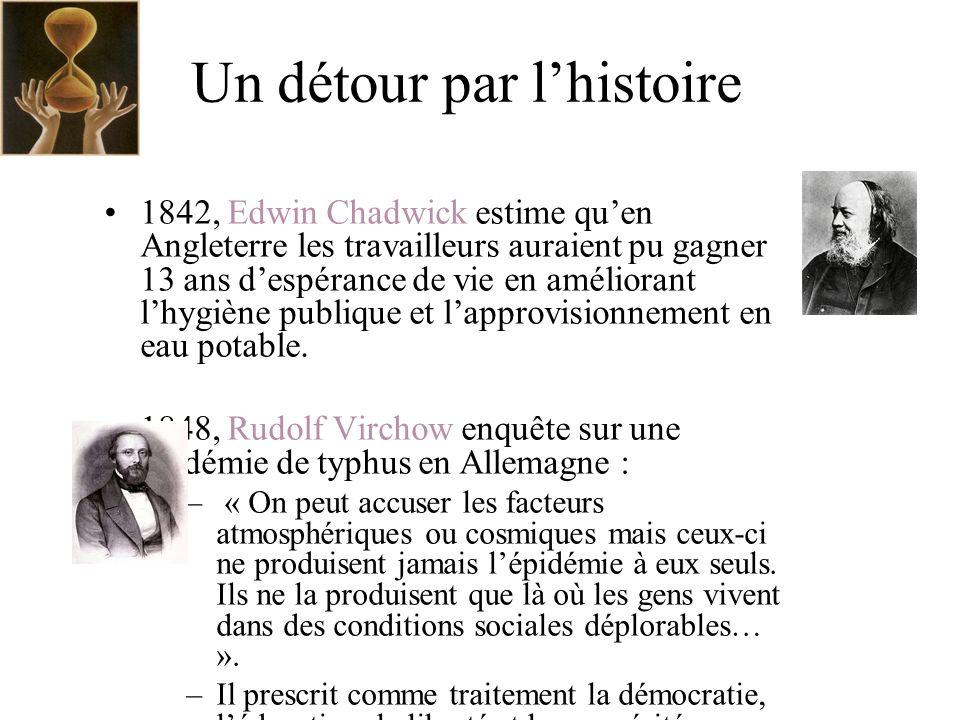 Un détour par l'histoire