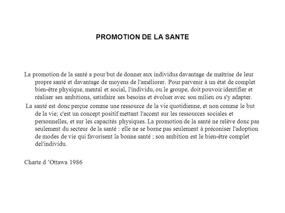 PROMOTION DE LA SANTE