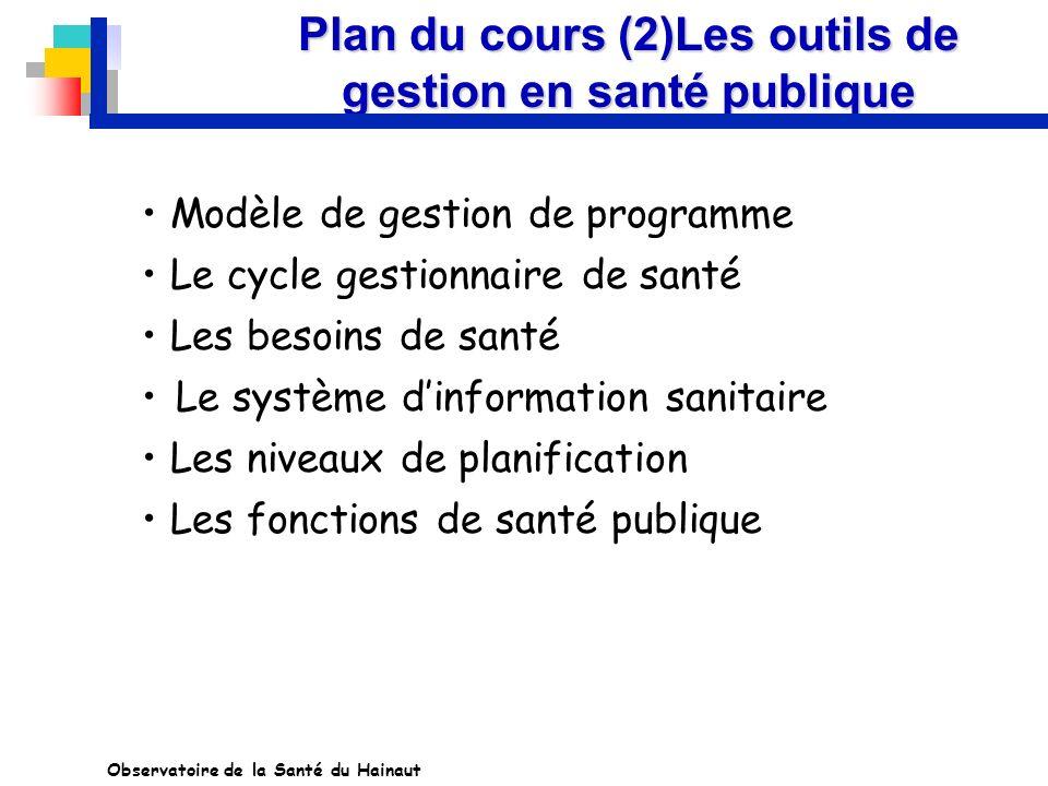 Plan du cours (2)Les outils de gestion en santé publique