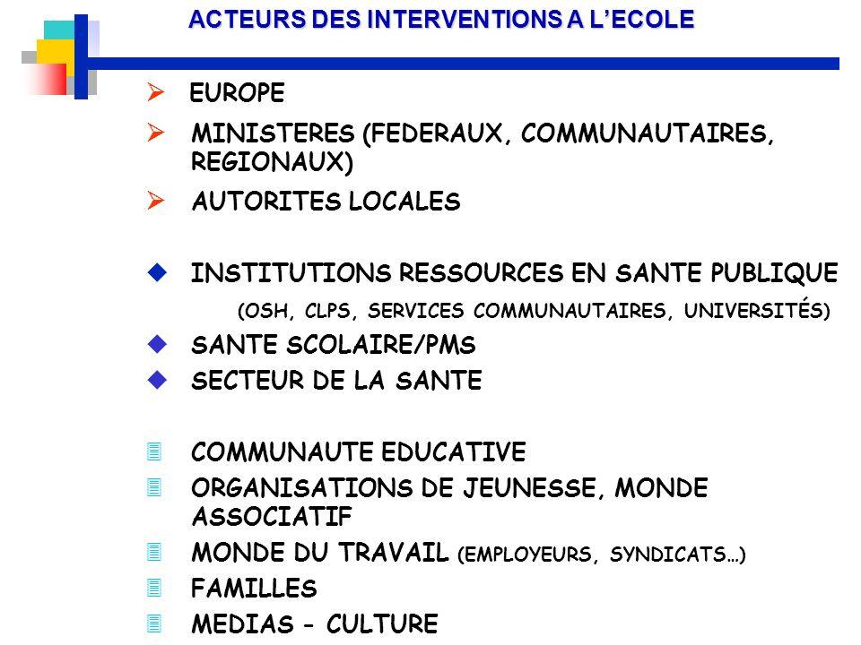  MINISTERES (FEDERAUX, COMMUNAUTAIRES, REGIONAUX)  AUTORITES LOCALES