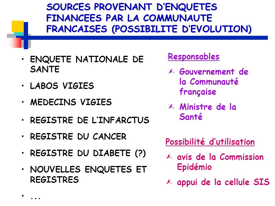 SOURCES PROVENANT D'ENQUETES FINANCEES PAR LA COMMUNAUTE FRANCAISES (POSSIBILITE D'EVOLUTION)