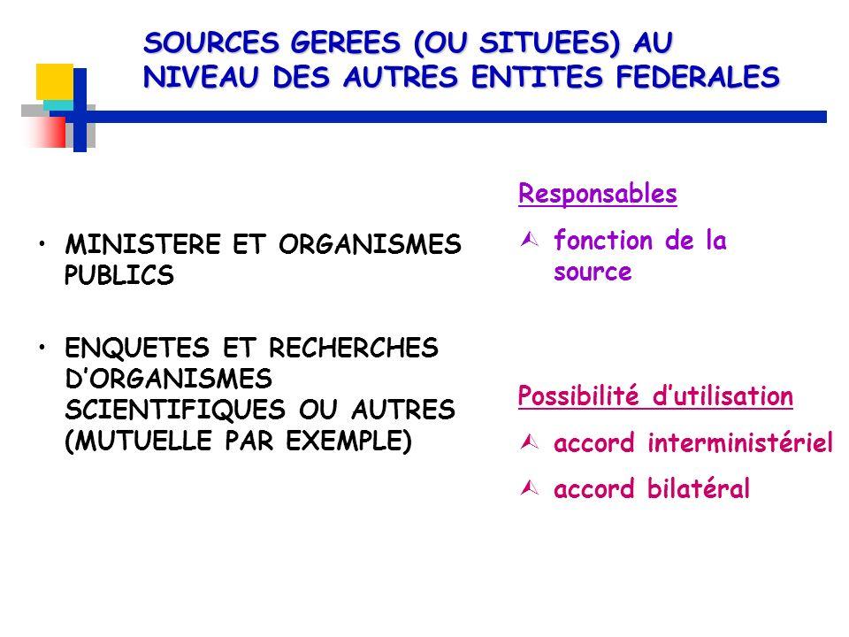 SOURCES GEREES (OU SITUEES) AU NIVEAU DES AUTRES ENTITES FEDERALES