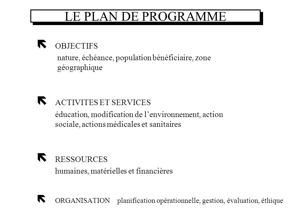 LE PLAN DE PROGRAMME OBJECTIFS