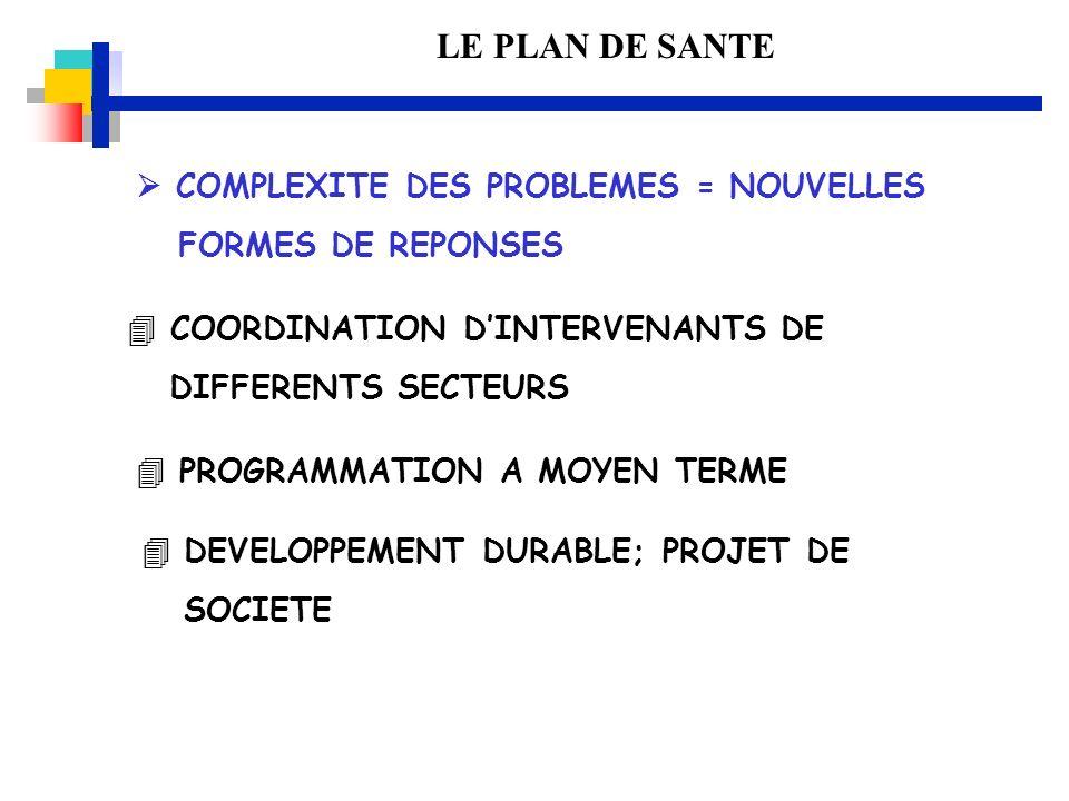 LE PLAN DE SANTE  COMPLEXITE DES PROBLEMES = NOUVELLES