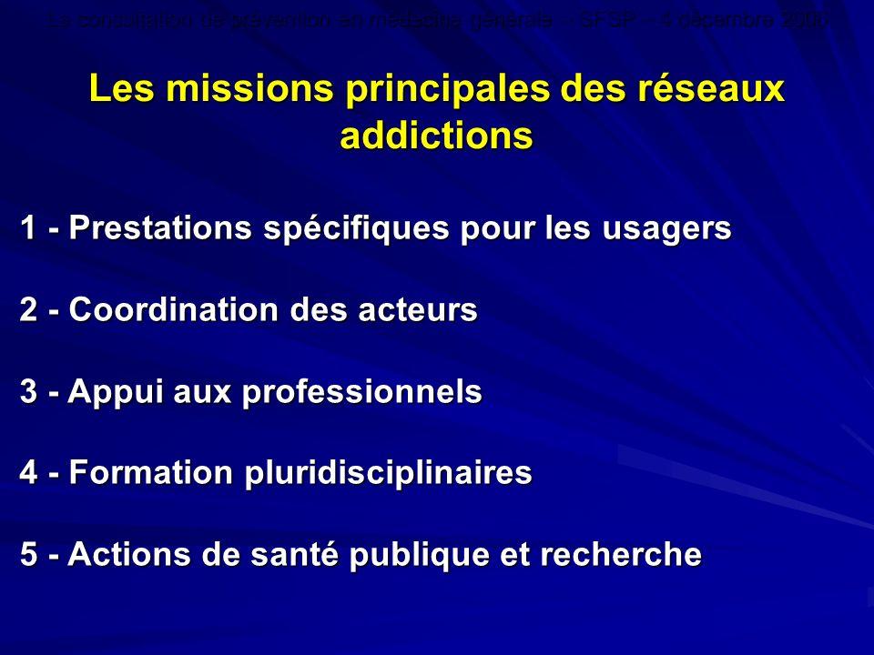 Les missions principales des réseaux addictions