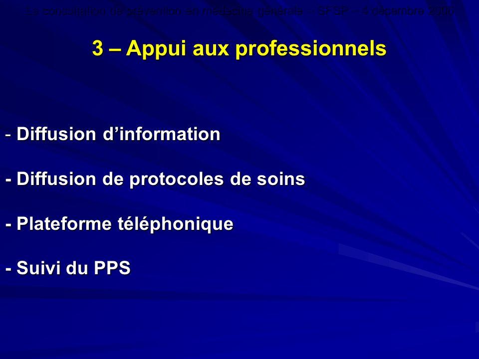 3 – Appui aux professionnels
