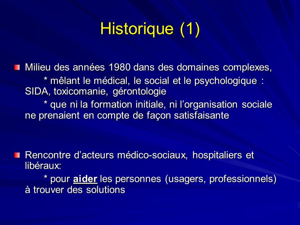 Historique (1) Milieu des années 1980 dans des domaines complexes,