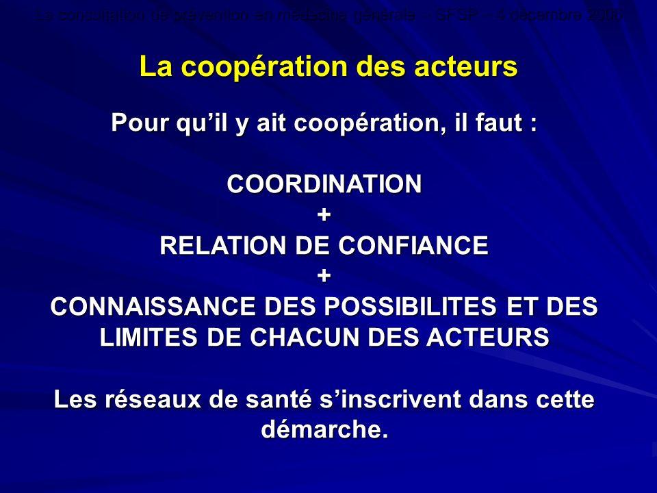 La coopération des acteurs