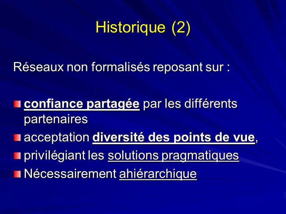 Historique (2) Réseaux non formalisés reposant sur :