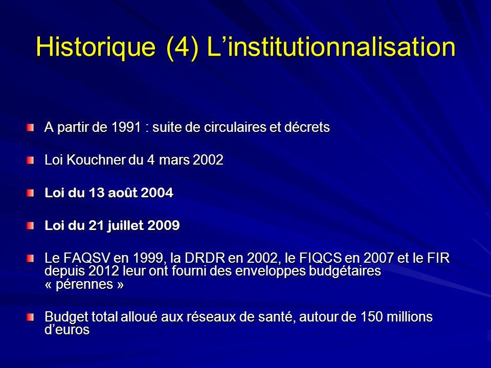 Historique (4) L'institutionnalisation