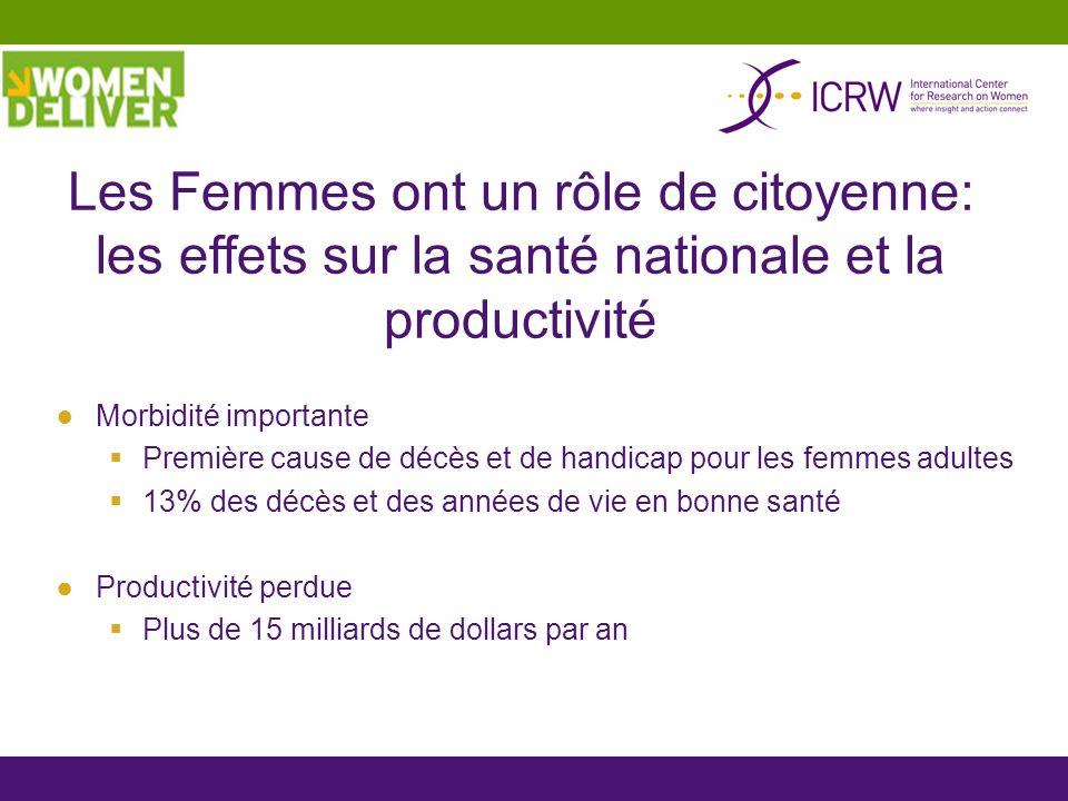 Les Femmes ont un rôle de citoyenne: les effets sur la santé nationale et la productivité