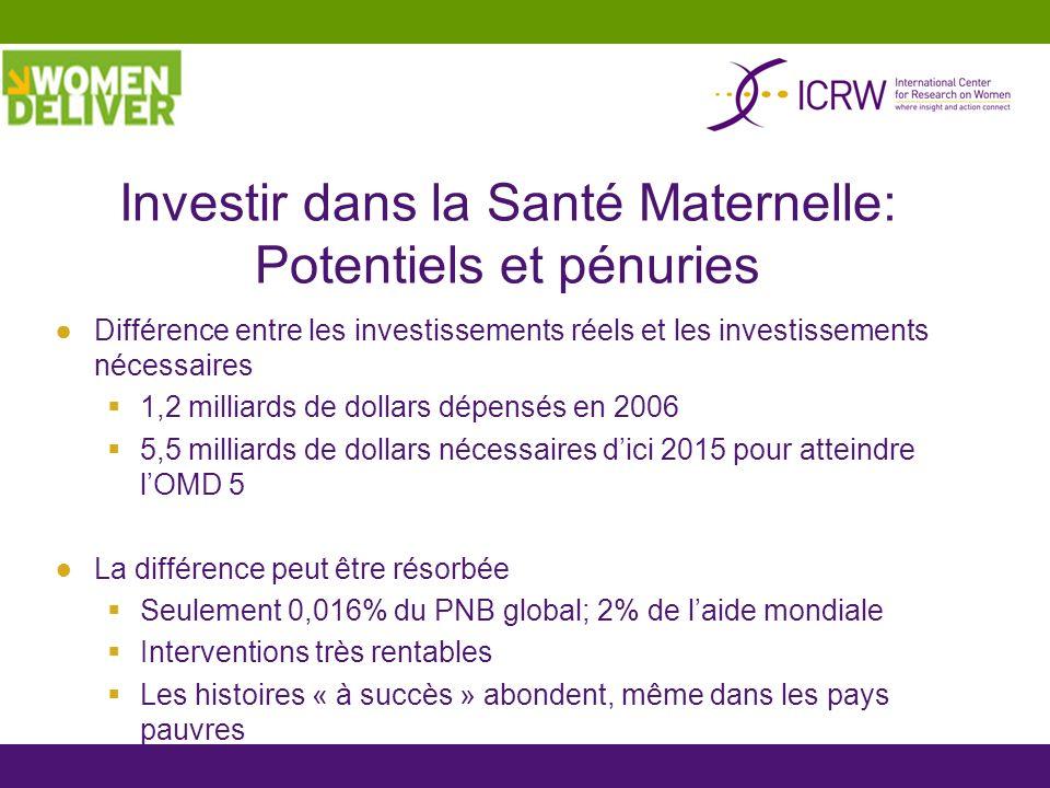 Investir dans la Santé Maternelle: Potentiels et pénuries