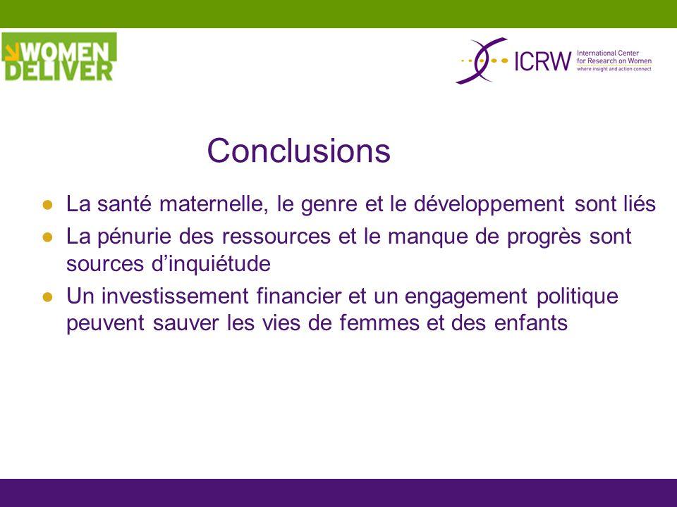 Conclusions La santé maternelle, le genre et le développement sont liés. La pénurie des ressources et le manque de progrès sont sources d'inquiétude.