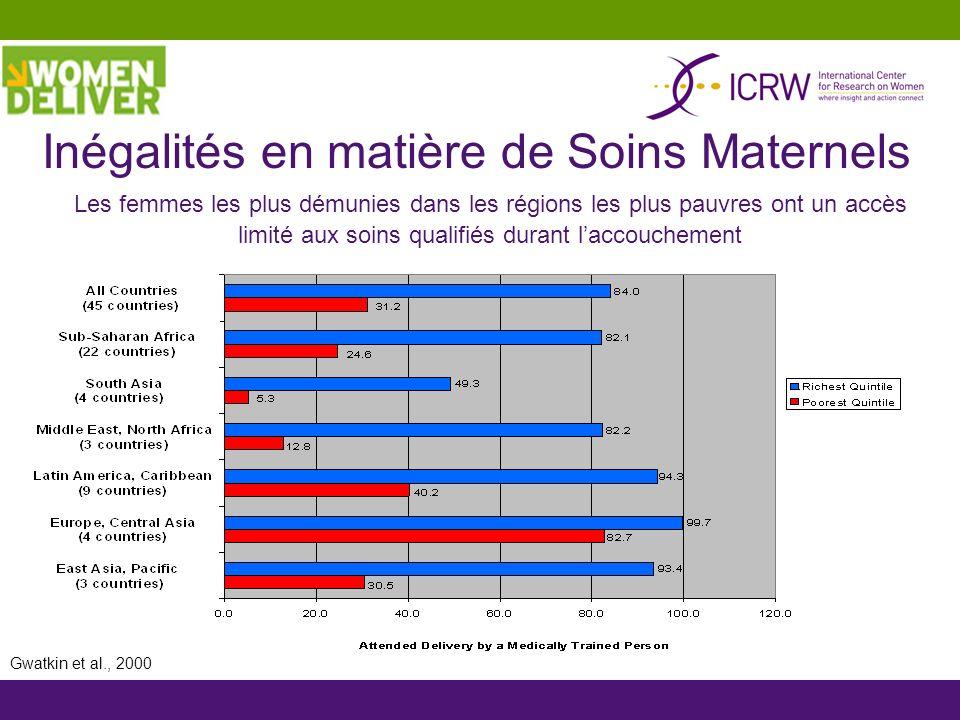 Inégalités en matière de Soins Maternels