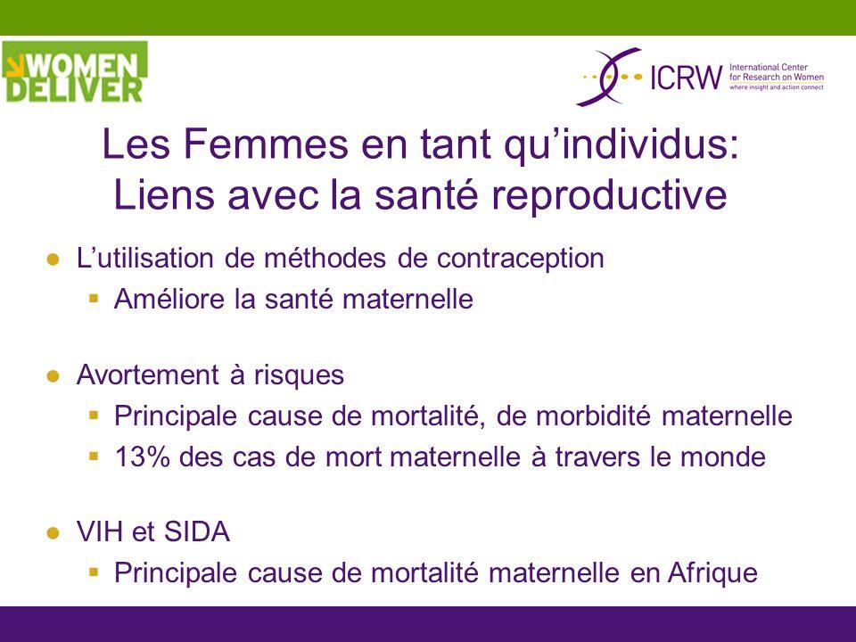Les Femmes en tant qu'individus: Liens avec la santé reproductive