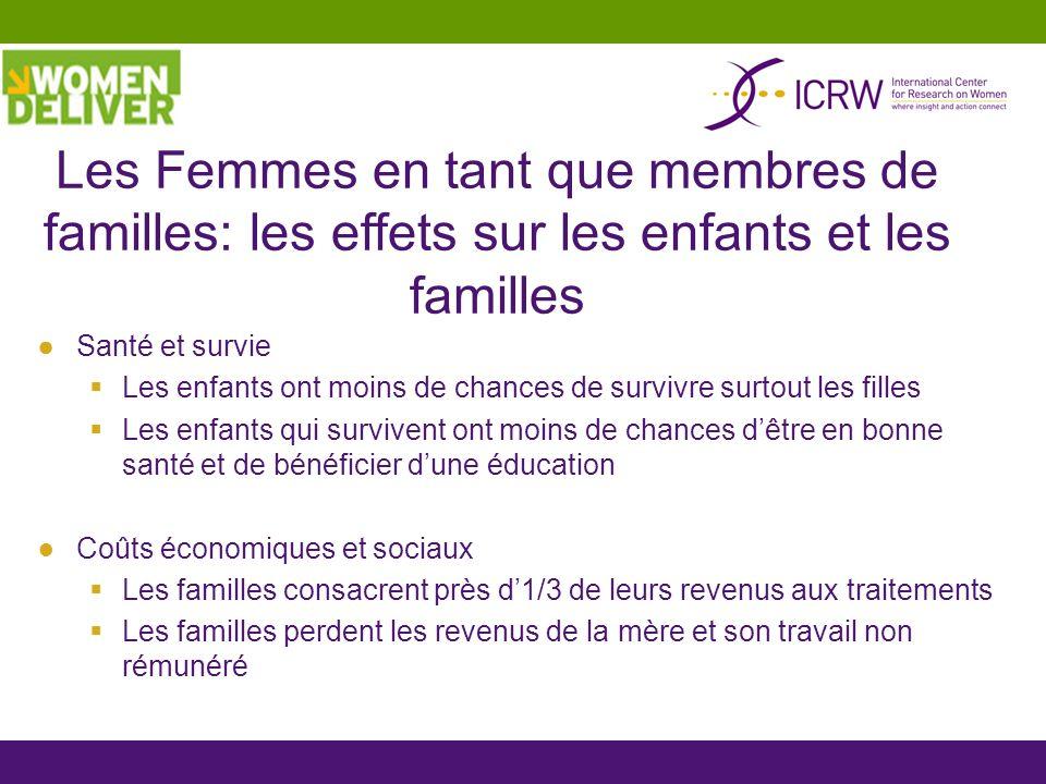 Les Femmes en tant que membres de familles: les effets sur les enfants et les familles