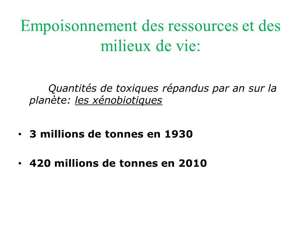 Empoisonnement des ressources et des milieux de vie: