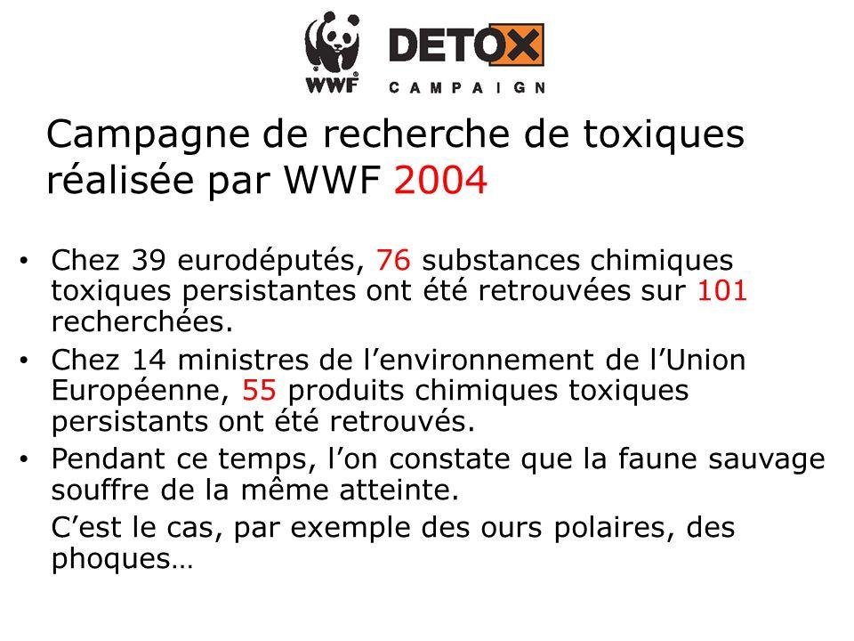 Campagne de recherche de toxiques réalisée par WWF 2004