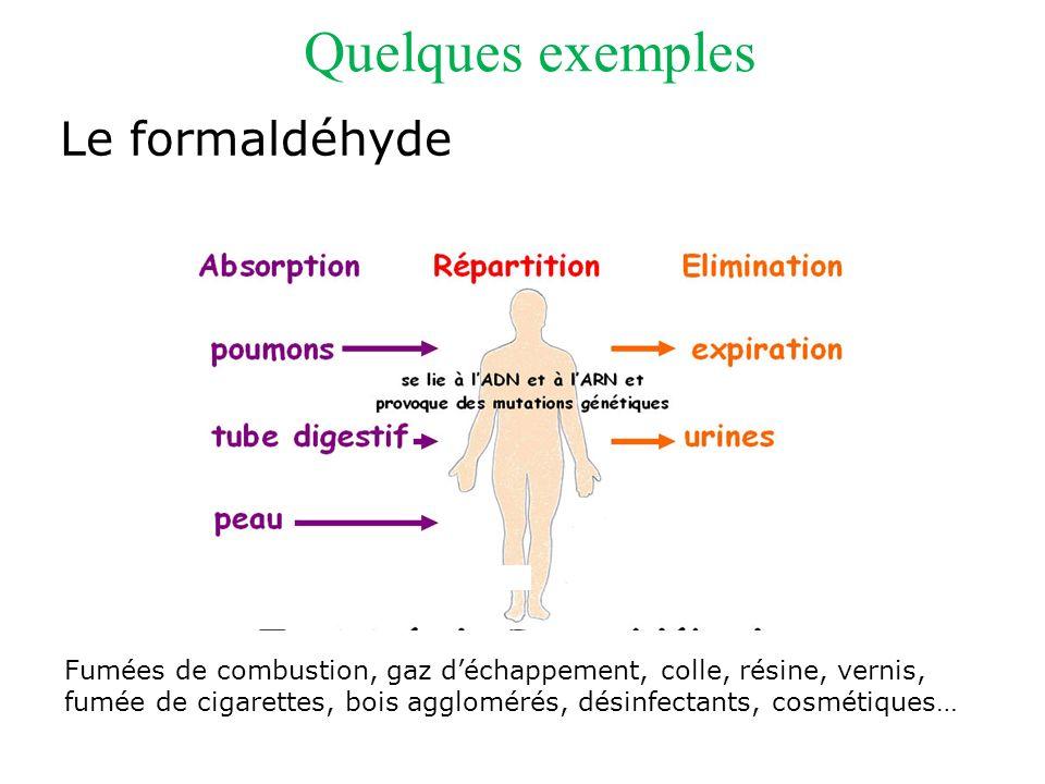 Quelques exemples Le formaldéhyde