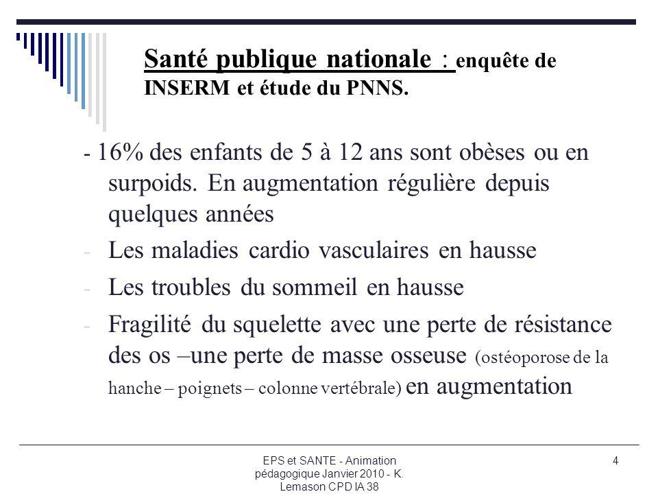 Santé publique nationale : enquête de INSERM et étude du PNNS.