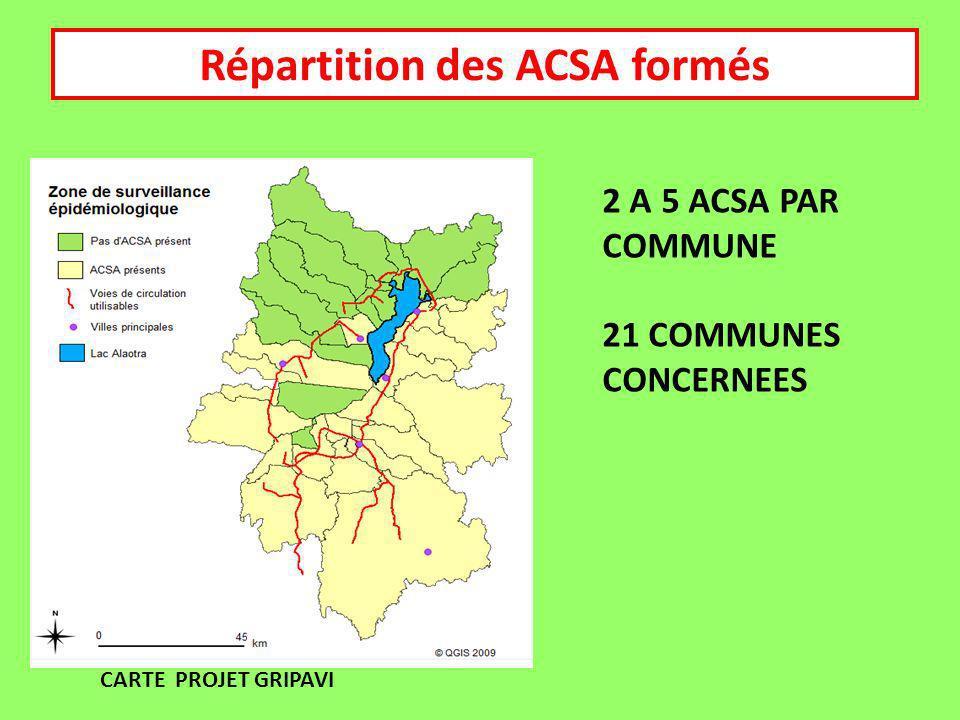 Répartition des ACSA formés
