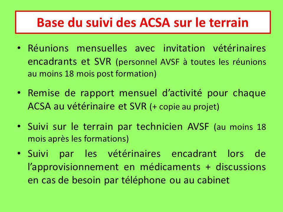 Base du suivi des ACSA sur le terrain