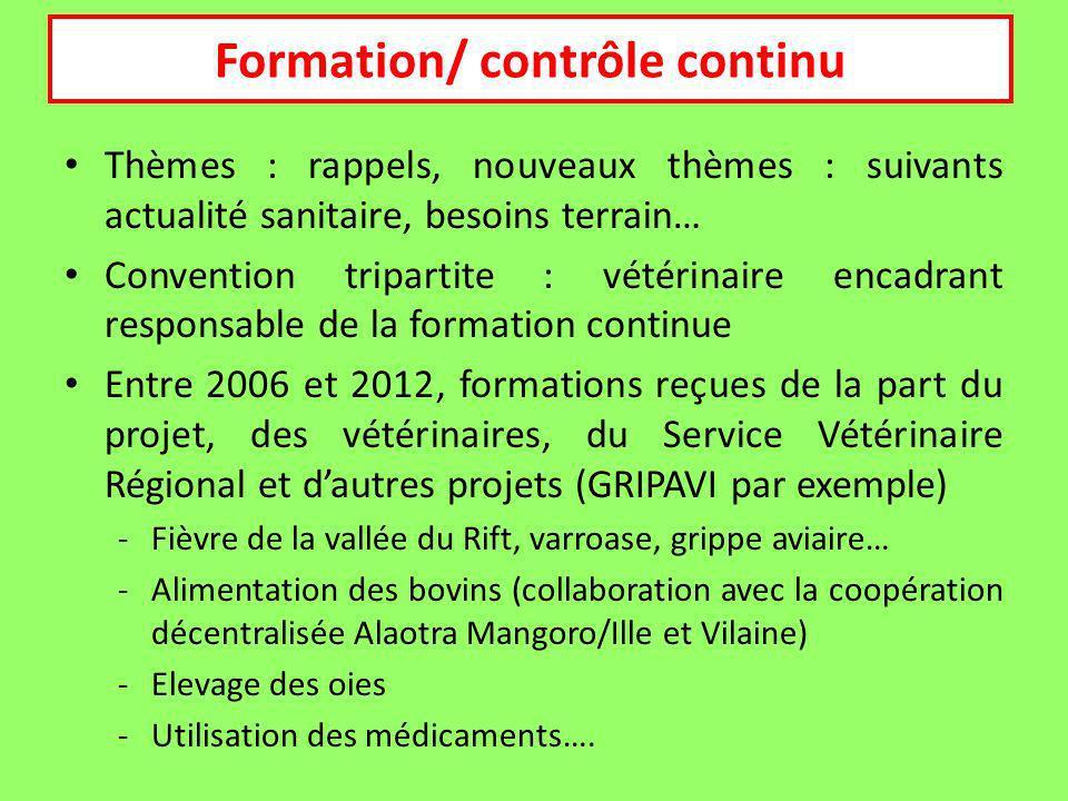 Formation/ contrôle continu