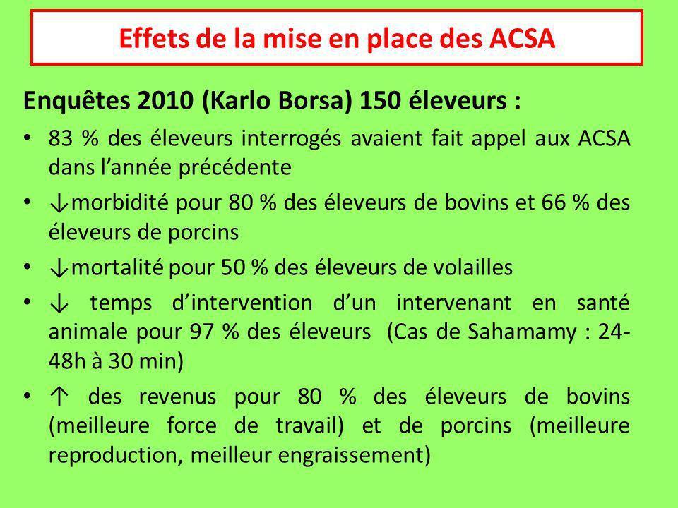 Effets de la mise en place des ACSA