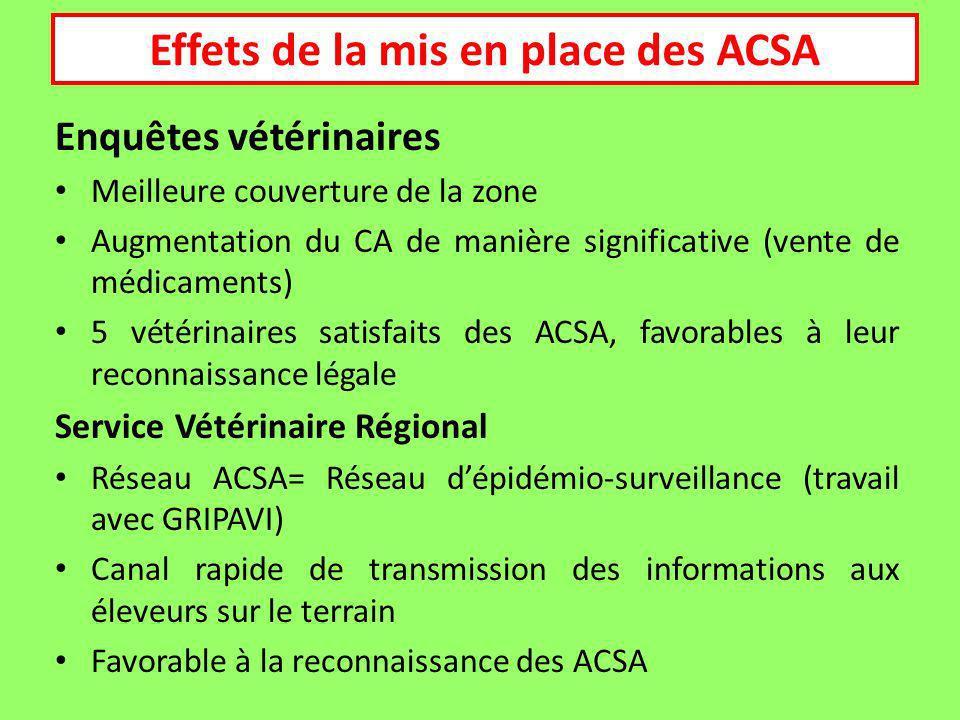 Effets de la mis en place des ACSA