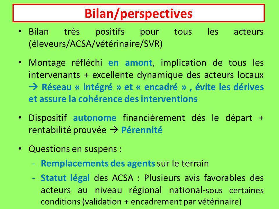 Bilan/perspectives Bilan très positifs pour tous les acteurs (éleveurs/ACSA/vétérinaire/SVR)