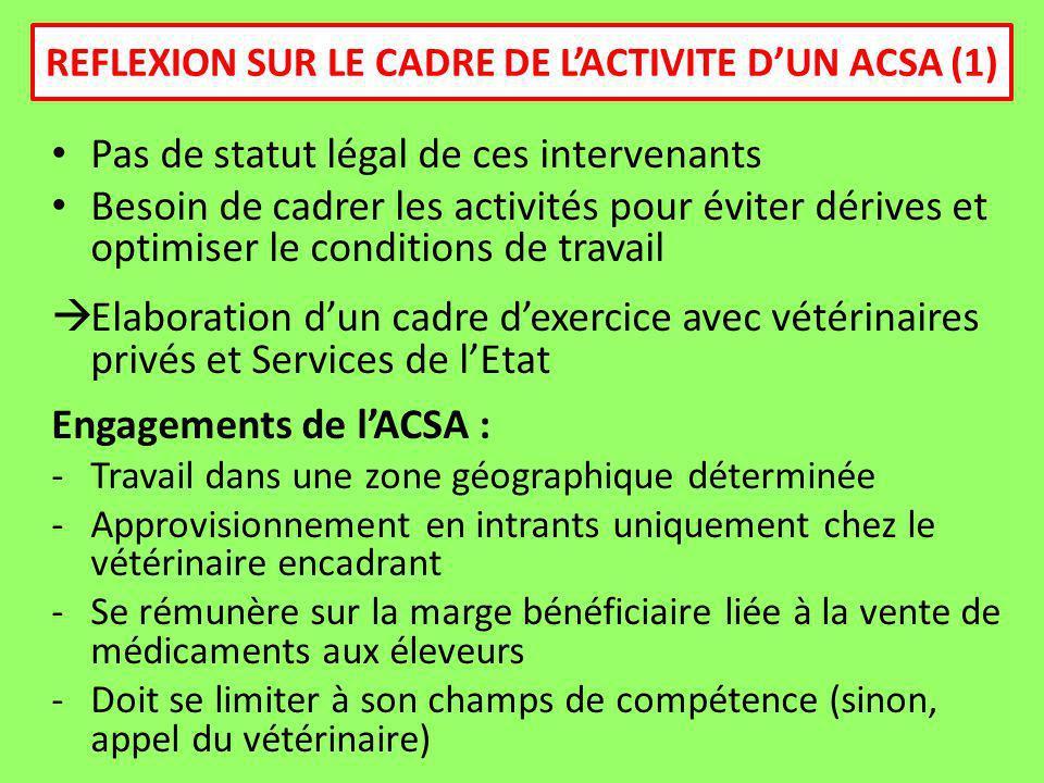 REFLEXION SUR LE CADRE DE L'ACTIVITE D'UN ACSA (1)