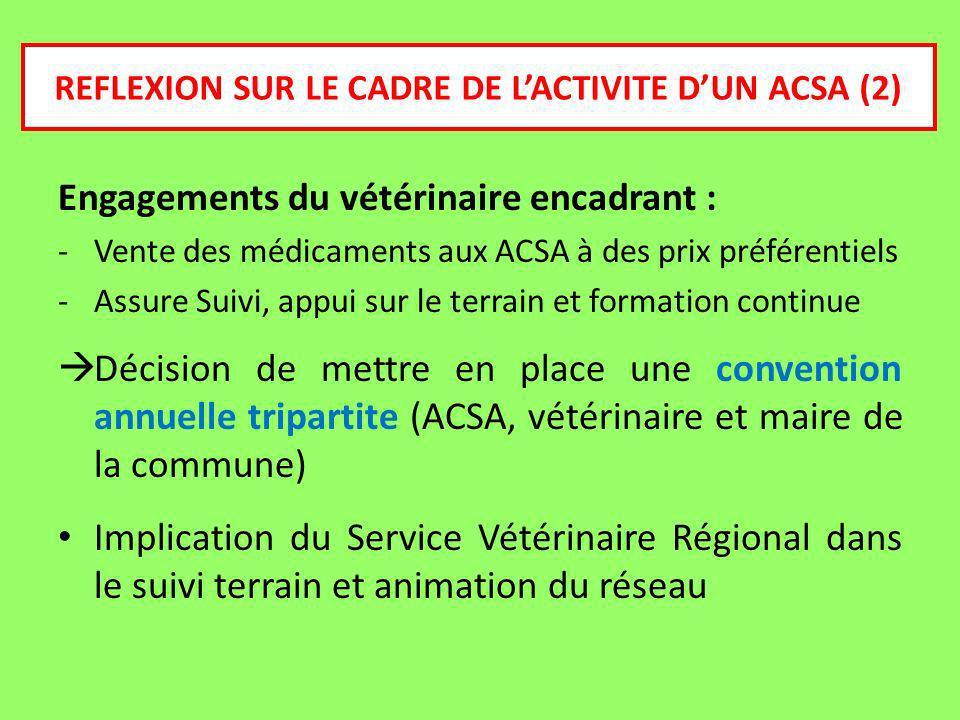 REFLEXION SUR LE CADRE DE L'ACTIVITE D'UN ACSA (2)