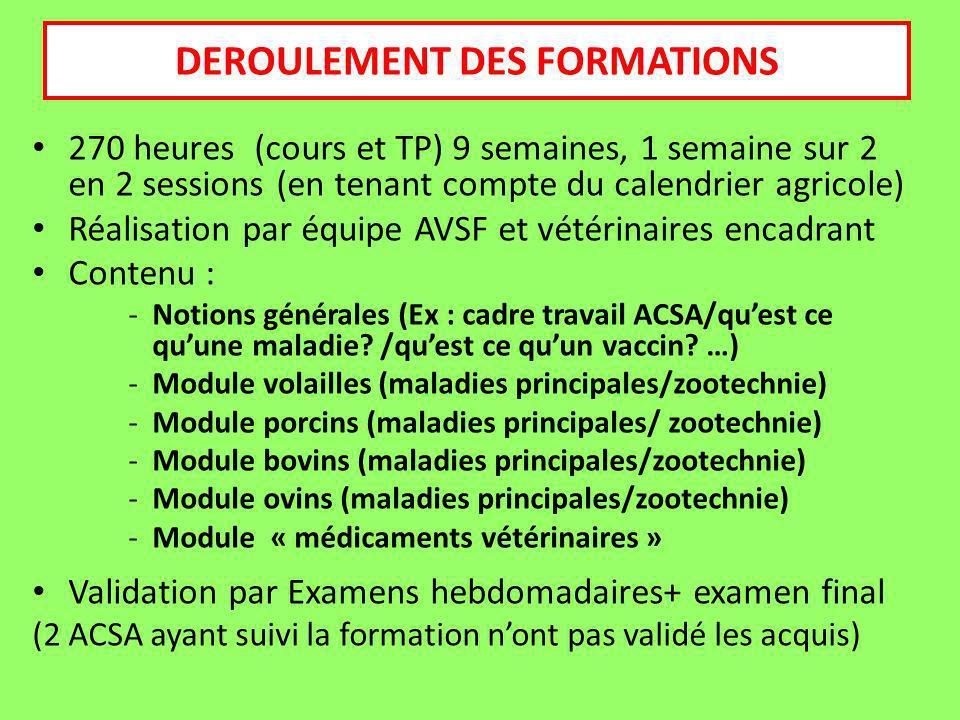 DEROULEMENT DES FORMATIONS