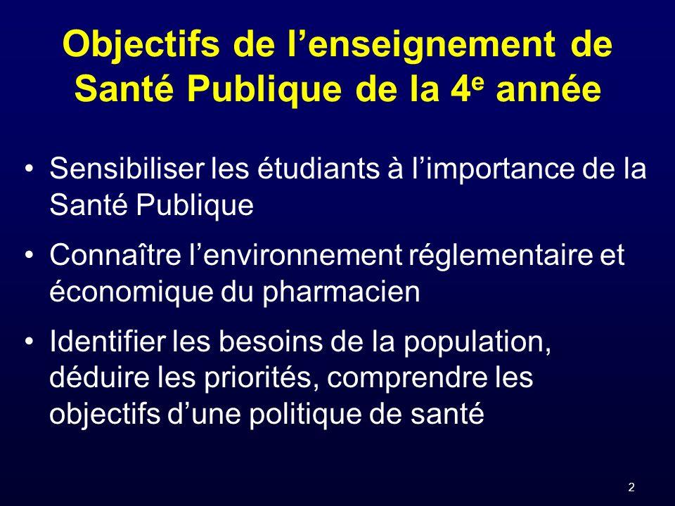 Objectifs de l'enseignement de Santé Publique de la 4e année
