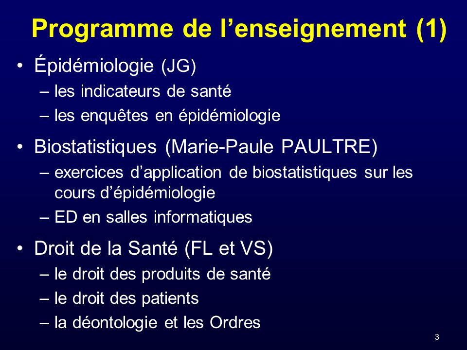 Programme de l'enseignement (1)