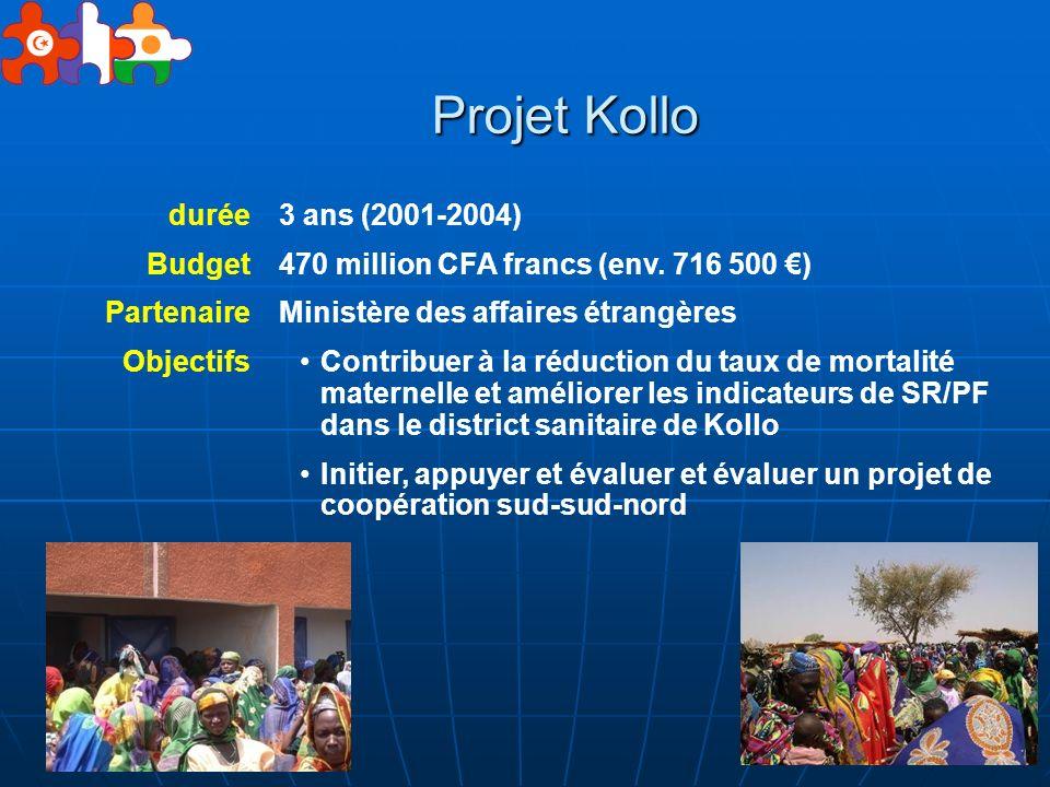 Projet Kollo Budget Partenaire Objectifs 3 ans (2001-2004)