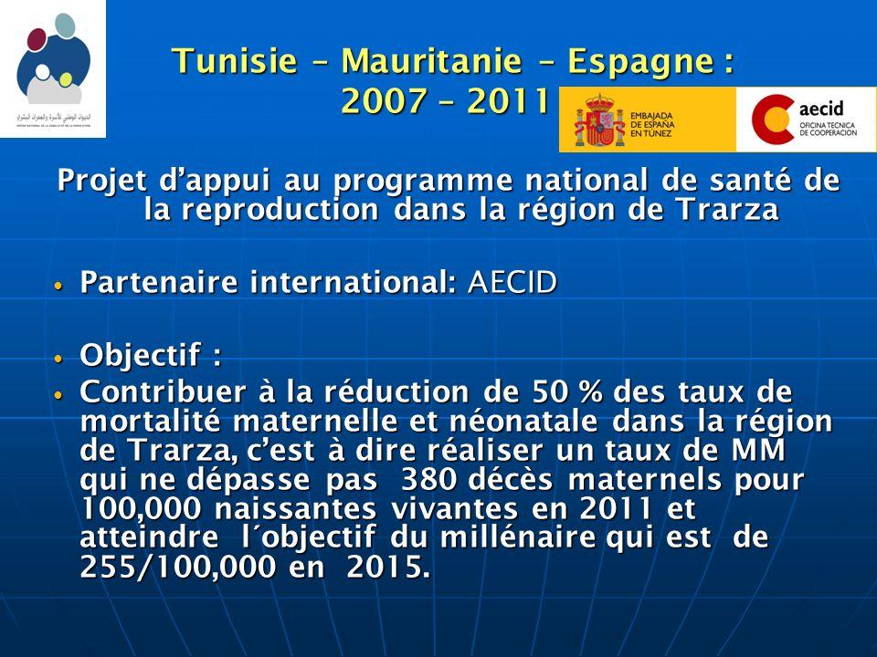 Tunisie – Mauritanie – Espagne : 2007 – 2011