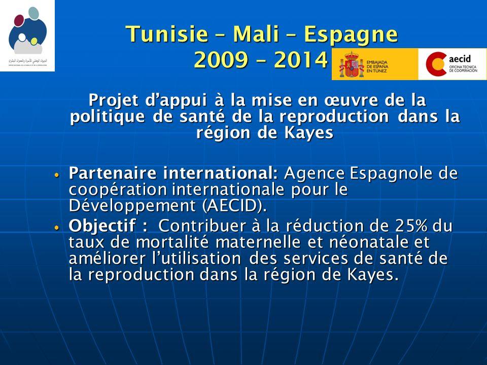 Tunisie – Mali – Espagne 2009 – 2014